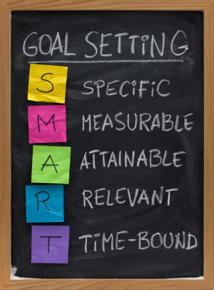 SMART goals are: specific, measurable, attainable, relevant, and time ...