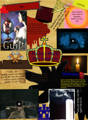 macbeth motif of blood Steve strohack the bible states that blood is the river of life in william  shakespeare's macbeth, the symbol of blood is used in various contexts as an.