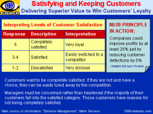 customer satisfaction main benefits 1 customers stay with the company