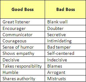 good-boss-bad-boss-characteristics