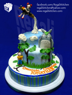 List Cake Delivery Services