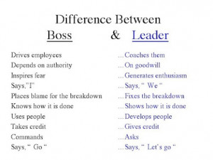 Social Business – Where Bosses and Managers Become Servant Leaders