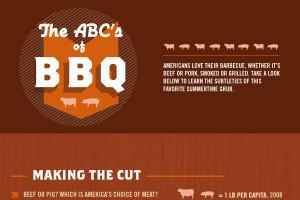 Funny BBQ Restaurant Slogans