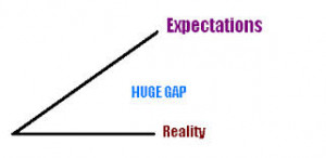 Expectation Quotes|Quote on Expecting|Expect|Level of Expectation|High ...