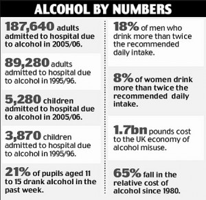 ... alcohol abuse page 2 long term side effects of alcohol abuse page 3