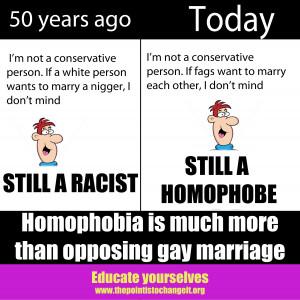 Gay Rights Homophobia