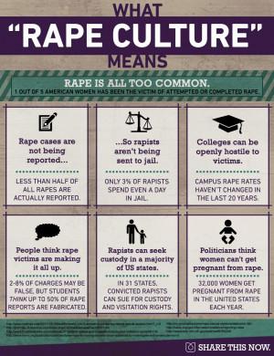 The Party Of Rape Culture: 40 Republican Rape Quotes Everyone Should ...