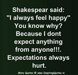 William Shakespeare Sayings Thoughts Quotes Images Wallpapers