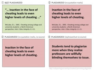 Graphic for reducing plagiarism in lectures