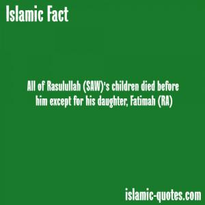 Prophet Muhammad's children