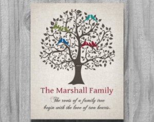 Family Tree Print Personalized Pare nts Grandparents Gift Roots Quote ...