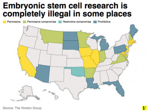 ... stem-cell research within their borders — no matter who's paying for
