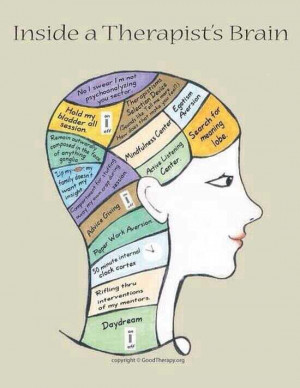 This is a total misconception. Our brains do not go down into our ...