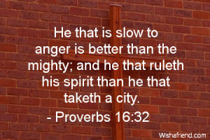 Bible Quotes About Anger