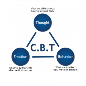 et al. The effects of a group-based cognitive behavioral therapy ...
