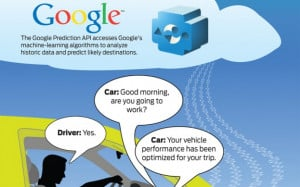 Cloud computing companies, cloud computing examples, cloud computing ...