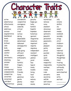 Develop Self-Esteem Through Character Traits | The Helpful Counselor ...