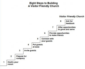 Building A Visitor Friendly Church