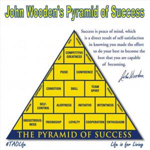 Poster> John Wooden's Pyramid of Success #taolife John Wooden