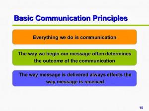 Business Communication Quotes Effective communication skills