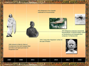 timeline life of sri ramana and establishment of sri ramanasramam