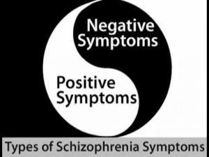 Schizophrenia types,symptoms,causes,risk factors,Tests and Treatment