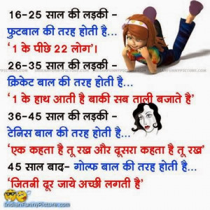Posted by Sanjeev Sahu at 19:35