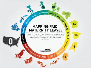 Maternity leave chart 1