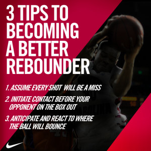 nike basketball quotes