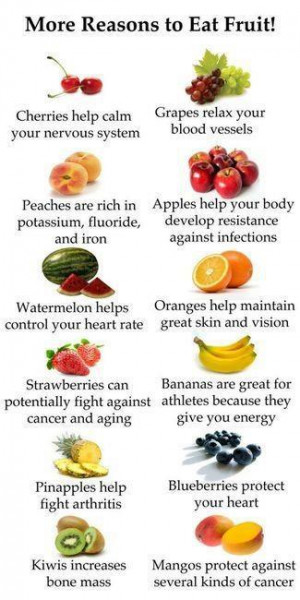 fruits,Health Inspirations – Tips – Inspirational Quotes, Pictures ...