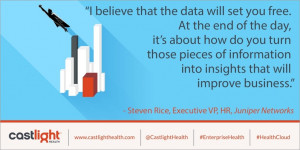 Five notable quotes: Data-driven insights for employers from top HR ...