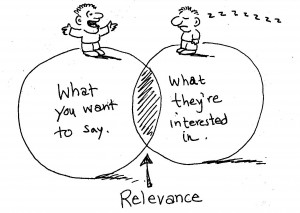 The answer to this question is simple… relevance is driven by ...