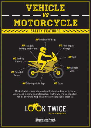Safety Feature Infographic