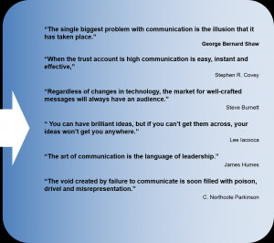 quotes - communication