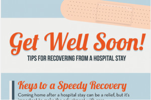 Get Well Soon Cards Messages