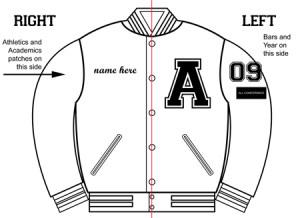 Что нашивается на куртку и где: