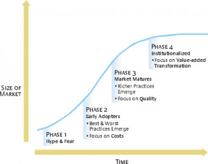 learning curve examples business plan