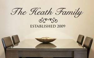 Wall Vinyl Quote - Custom Family Name (48