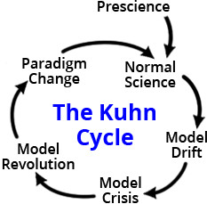 Call for Papers: Thomas S. Kuhn – The 50th Anniversary of the ...