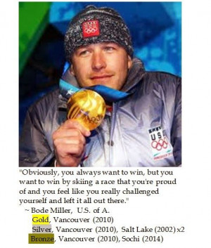 MillerBode on Winning #quotes #Sochi2014 #WinterOlympics