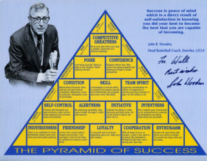Compliments of John Wooden