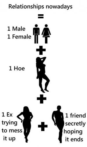 boy, girl, hoe, love, relationship - inspiring picture on Favim.com