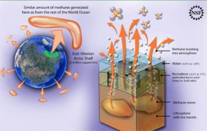Researchers ignite a bubble of methane on Alaska's Steward Peninsula ...