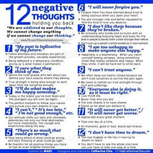 ... Wallpaper on Negativity : 12 Negative Thoughts holding you back