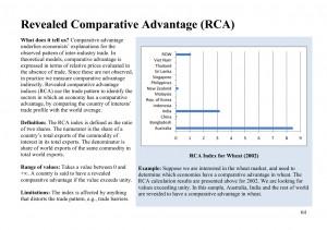 Comparative+advantage