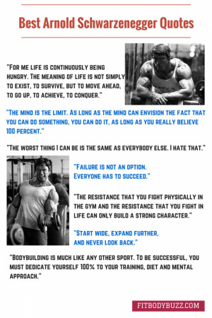 Best Motivational Arnold Schwarzenegger Interview and Quotes