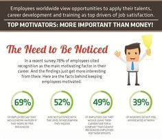 The Secrets To Employee Motivation - Need Be Noticed. #HR #