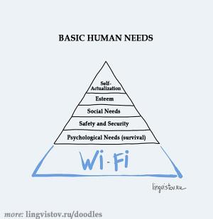 basic-human-needs-wi-fi