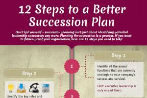 business succession planning checklist business succession planning ...