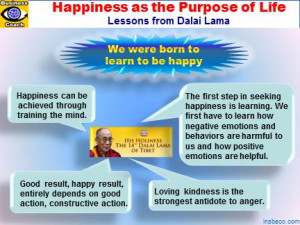Happiness as the Purpose of Life, Dalai Lama about Happiness, Buddhism ...